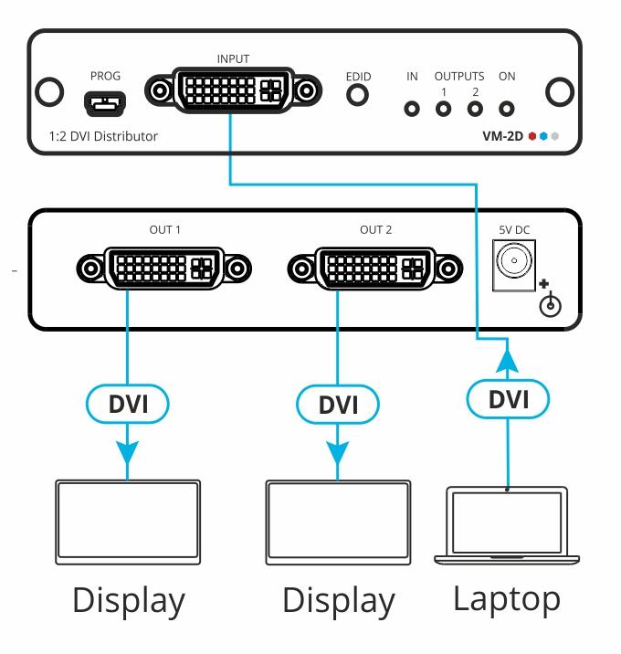 kramer_vm 2d_connection_diagram vm 2d