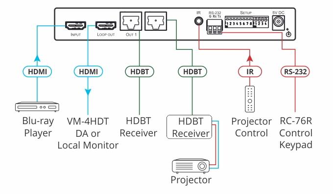 kramer_vm 2hdt_connection_diagram vm 2hdt