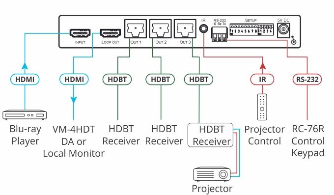 kramer_vm 3hdt_connection_diagram vm 3hdt