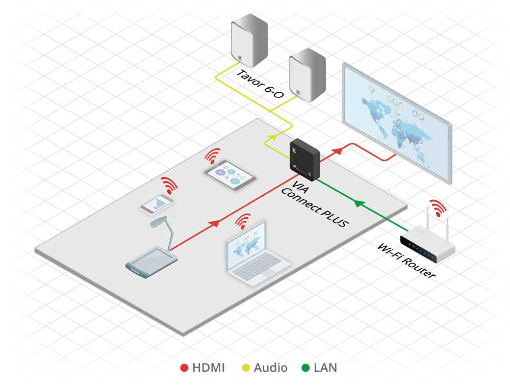 VIA-CONNECT-PLUS-DIAGRAM2
