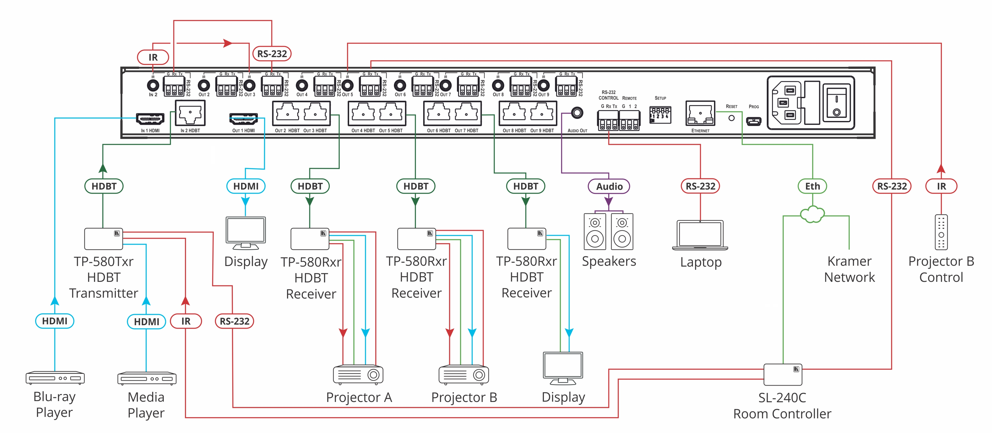 Vm 218dtxr 2x18 4k60 420 Hdmi Extendedreach Hdbaset With Connection Diagram Shipping Weight 32kg 71lbs Approx