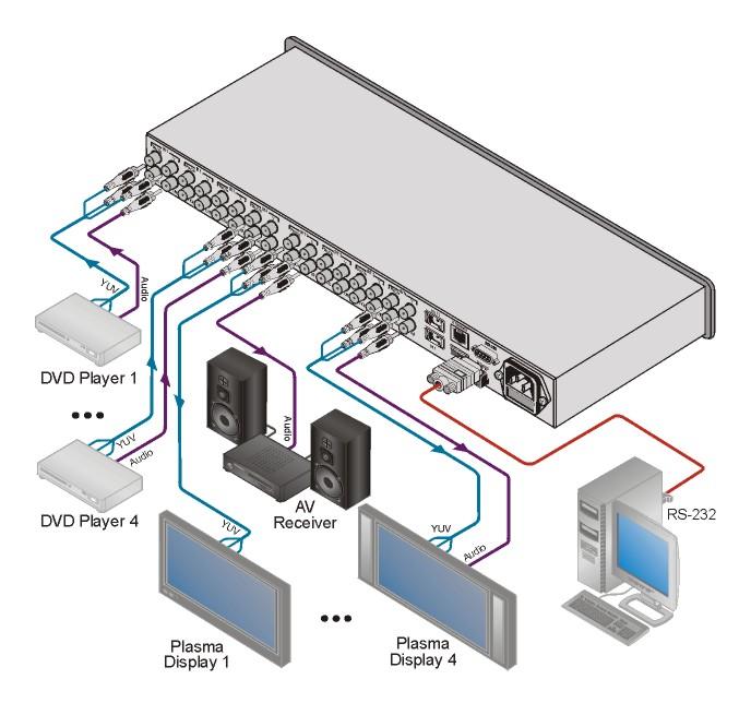 product diagram
