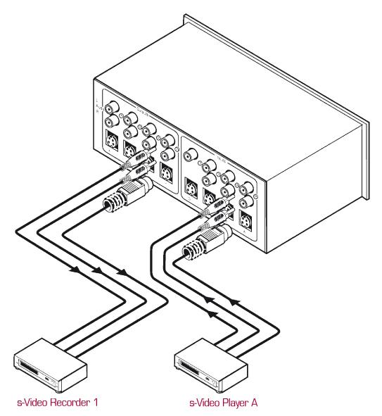 Vs 4yc 4x4 Svideo Stereo Audio Switcher
