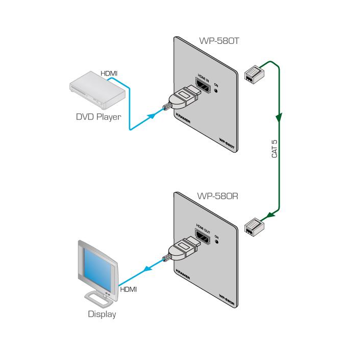 https://k.kramerav.com/images/diagrams/wp-580t_wp-580r.jpg